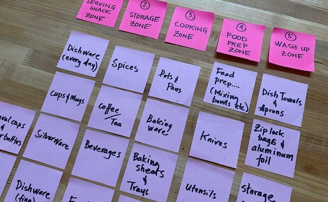 The End of Kitchen Clutter: Organizing by zones